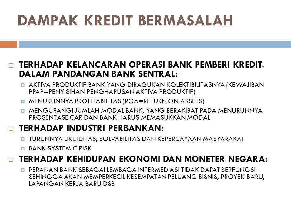 DAMPAK KREDIT BERMASALAH  TERHADAP KELANCARAN OPERASI BANK PEMBERI KREDIT. DALAM PANDANGAN BANK SENTRAL:  AKTIVA PRODUKTIF BANK YANG DIRAGUKAN KOLEK