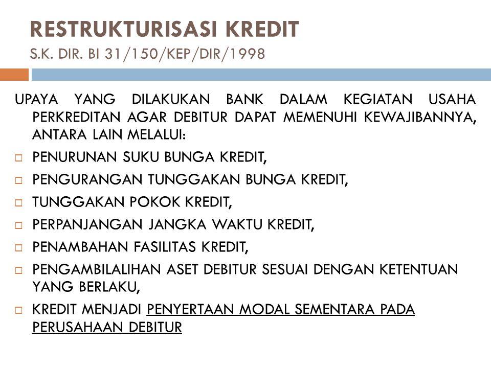 RESTRUKTURISASI KREDIT S.K. DIR. BI 31/150/KEP/DIR/1998 UPAYA YANG DILAKUKAN BANK DALAM KEGIATAN USAHA PERKREDITAN AGAR DEBITUR DAPAT MEMENUHI KEWAJIB