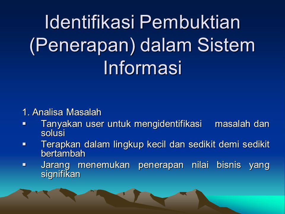 Identifikasi Pembuktian (Penerapan) dalam Sistem Informasi 1. Analisa Masalah  Tanyakan user untuk mengidentifikasi masalah dan solusi  Terapkan dal