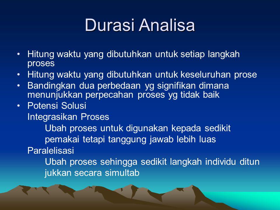 Durasi Analisa •Hitung waktu yang dibutuhkan untuk setiap langkah proses •Hitung waktu yang dibutuhkan untuk keseluruhan prose •Bandingkan dua perbeda