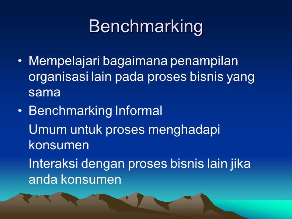 Benchmarking •Mempelajari bagaimana penampilan organisasi lain pada proses bisnis yang sama •Benchmarking Informal Umum untuk proses menghadapi konsumen Interaksi dengan proses bisnis lain jika anda konsumen