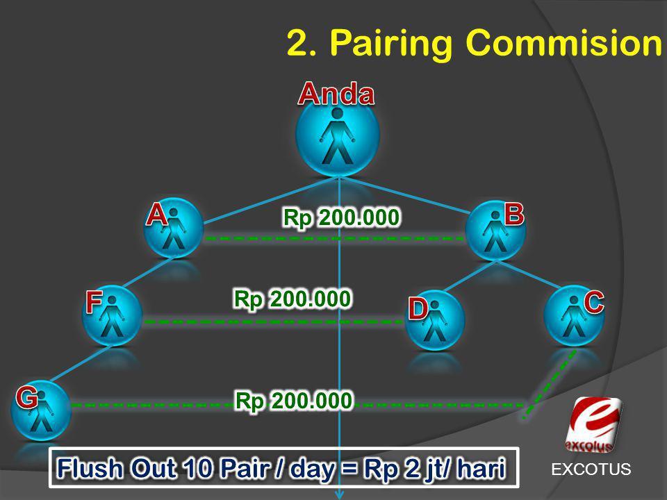 2. Pairing Commision EXCOTUS
