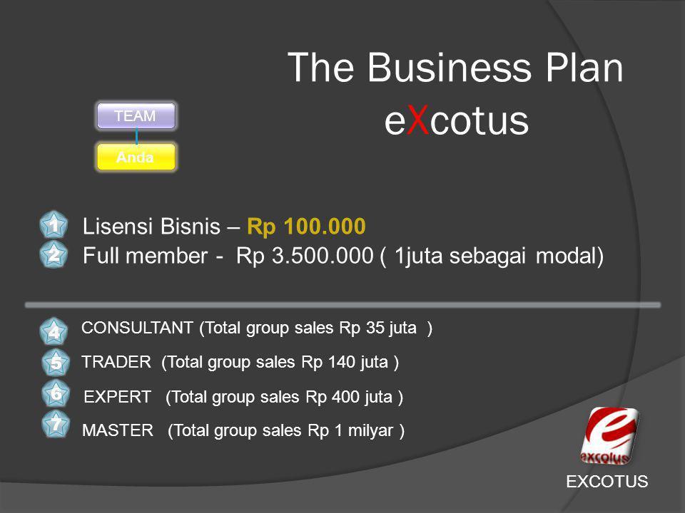 The Business Plan eXcotus Lisensi Bisnis – Rp 100.000 Full member - Rp 3.500.000 ( 1juta sebagai modal) 1 2 TEAM Anda 4 56 7 CONSULTANT (Total group sales Rp 35 juta ) TRADER (Total group sales Rp 140 juta ) EXPERT (Total group sales Rp 400 juta ) MASTER (Total group sales Rp 1 milyar ) EXCOTUS