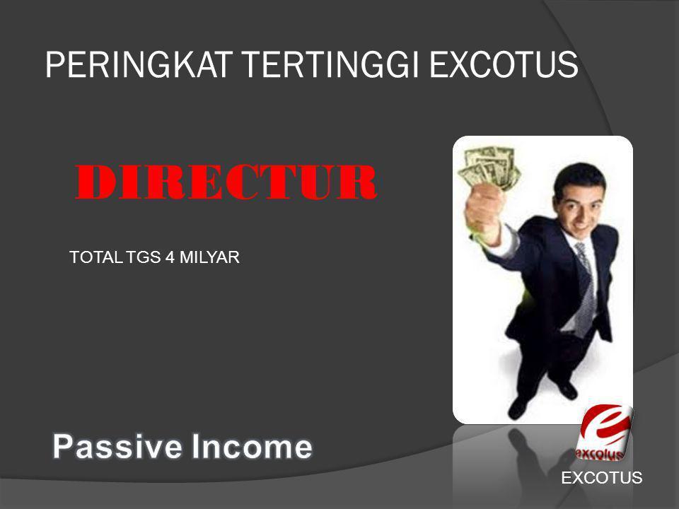 PERINGKAT TERTINGGI EXCOTUS DIRECTUR TOTAL TGS 4 MILYAR EXCOTUS