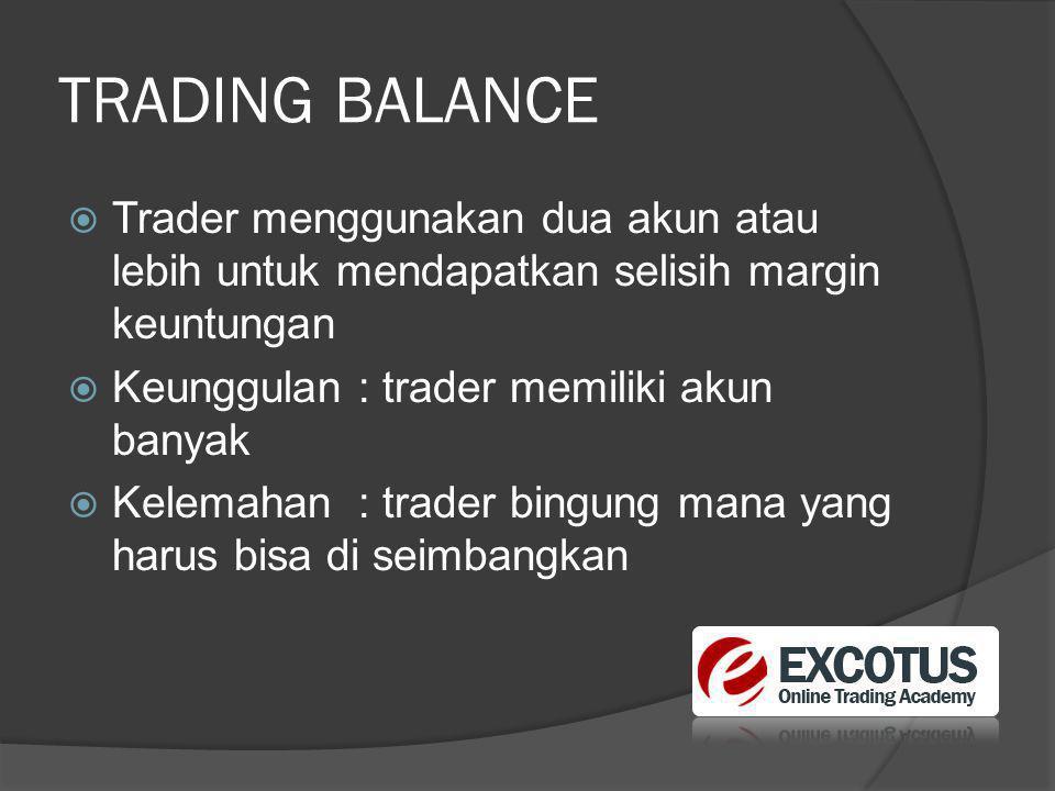 TRADING BALANCE  Trader menggunakan dua akun atau lebih untuk mendapatkan selisih margin keuntungan  Keunggulan : trader memiliki akun banyak  Kelemahan : trader bingung mana yang harus bisa di seimbangkan