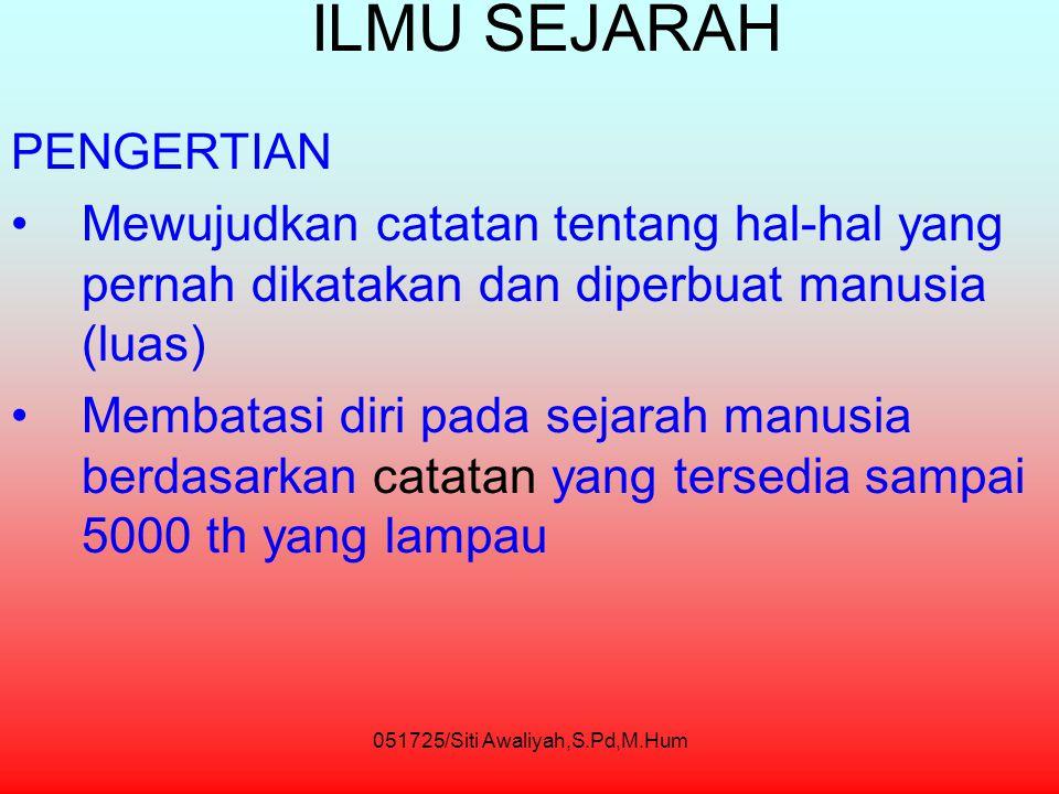 051725/Siti Awaliyah,S.Pd,M.Hum EKONOMI Makro Mikro RT Konsumsi Menyelidiki gejala pereko BU Produksi ttn scr menyeluruh (total) Consumer economic Pen