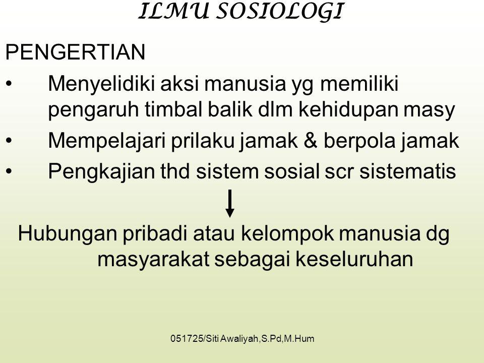 051725/Siti Awaliyah,S.Pd,M.Hum Politik Pendekatan fungsi/teori Pendekatan Jenjang Fungsi utama pem.mengatur Mengenali kel. kemasy. man yg hdp berkelo