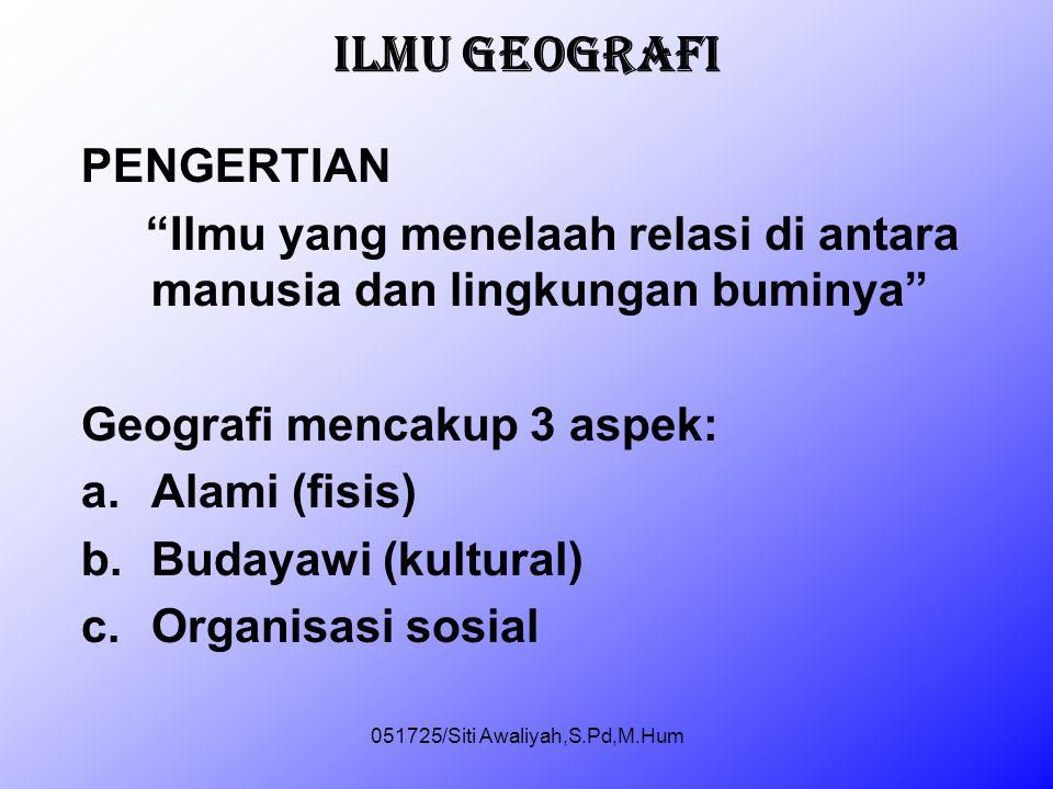 051725/Siti Awaliyah,S.Pd,M.Hum KONSEP YANG DIPELAJARI •Interaksi sosial •Stratifikasi sosial •Perubahan sosial •Imitasi •Sugesti
