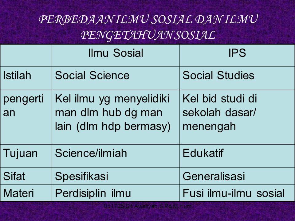 051725/Siti Awaliyah,S.Pd,M.Hum KESIMPULAN •Studi sosial merupakan bidang studi yang boleh dipelajari anak-anak di dlm atau di luar sekolah •Studi sos