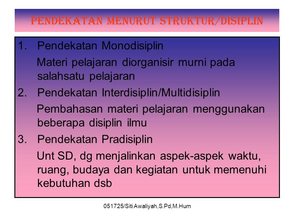 051725/Siti Awaliyah,S.Pd,M.Hum METODE PEMBELAJARAN ILMU PENGETAHUAN SOSIAL •Ceramah •Pemberian tugas •Karya wisata •Simulasi •Diskusi •Problem solvin