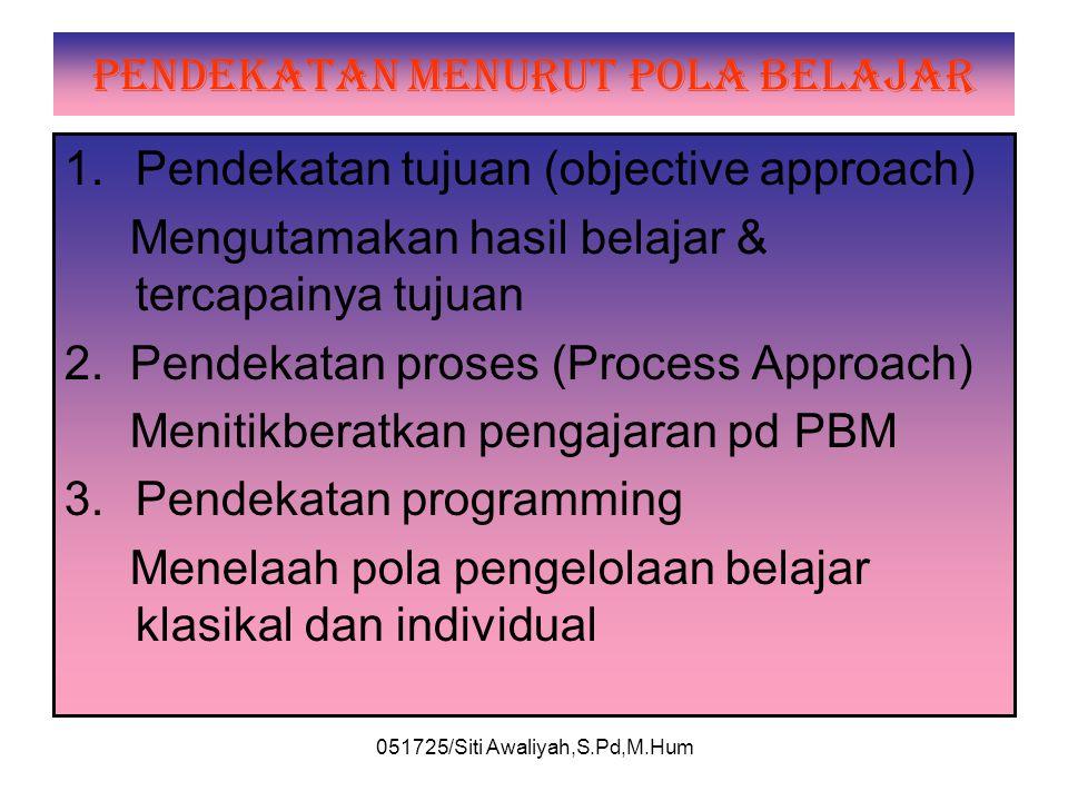 051725/Siti Awaliyah,S.Pd,M.Hum PENDEKATAN MENURUT urutan penyajian 1.Pendekatan Progresif/suksesif Unt bahan pengajaran dlm bentuk berurutan menurut