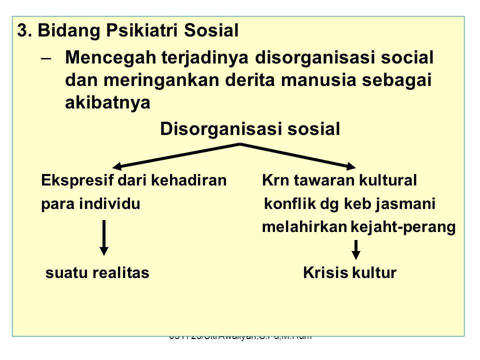 051725/Siti Awaliyah,S.Pd,M.Hum PENERAPAN ILMU SOSIAL 1. Bidang Pendidikan - Konsumen terbesar - Transmisi budayawi demi kelestarian peradaban - Usaha