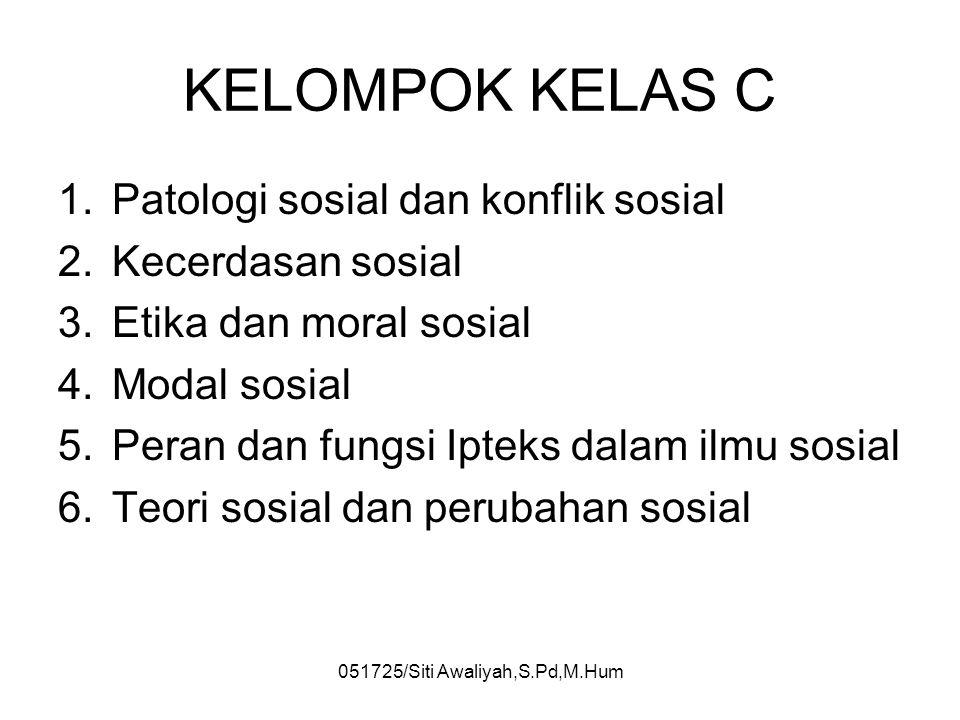 PATOLOGI SOSIAL DAN KONFLIK SOSIAL 051725/Siti Awaliyah,S.Pd,M.Hum