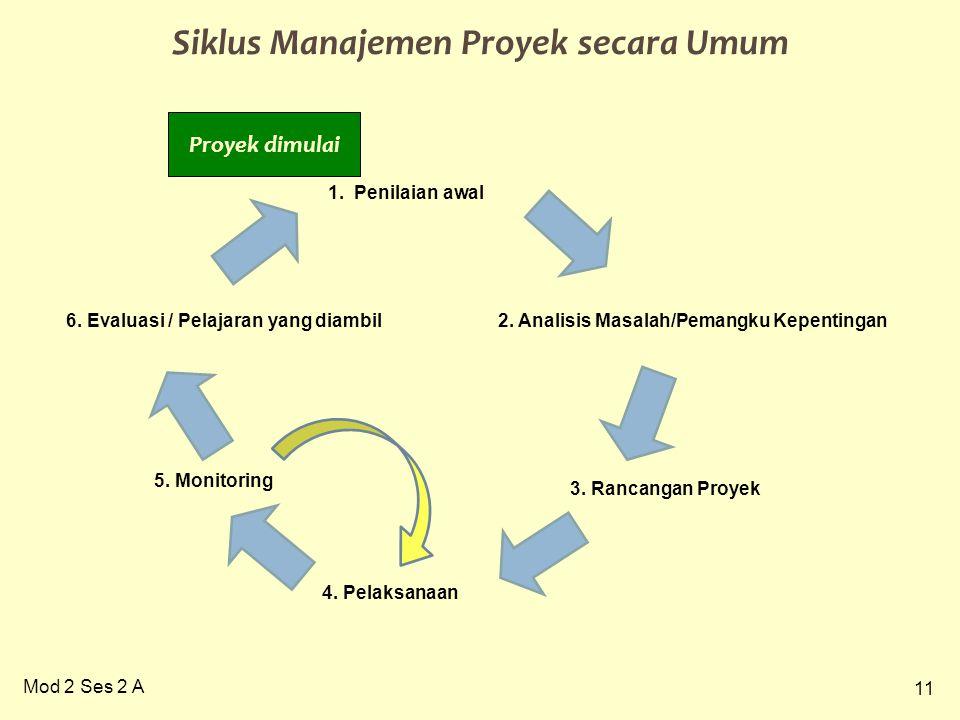 11 Mod 2 Ses 2 A Siklus Manajemen Proyek secara Umum 2. Analisis Masalah/Pemangku Kepentingan 3. Rancangan Proyek 4. Pelaksanaan 6. Evaluasi / Pelajar