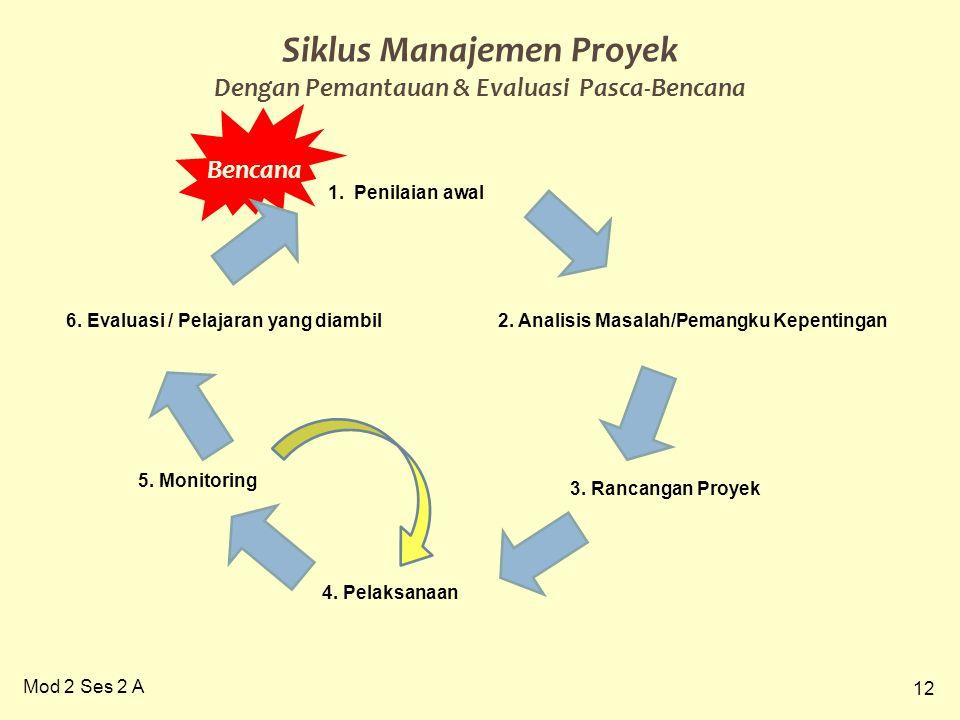 12 Mod 2 Ses 2 A Siklus Manajemen Proyek Dengan Pemantauan & Evaluasi Pasca-Bencana Bencana 2. Analisis Masalah/Pemangku Kepentingan 3. Rancangan Proy