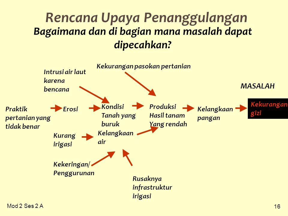 16 Mod 2 Ses 2 A Rencana Upaya Penanggulangan Kekurangan gizi MASALAH Bagaimana dan di bagian mana masalah dapat dipecahkan.