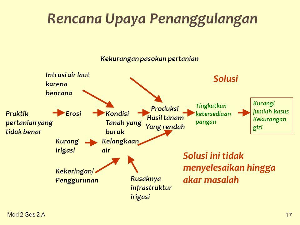 17 Mod 2 Ses 2 A Rencana Upaya Penanggulangan Tingkatkan ketersediaan pangan Kurangi jumlah kasus Kekurangan gizi Solusi Solusi ini tidak menyelesaika