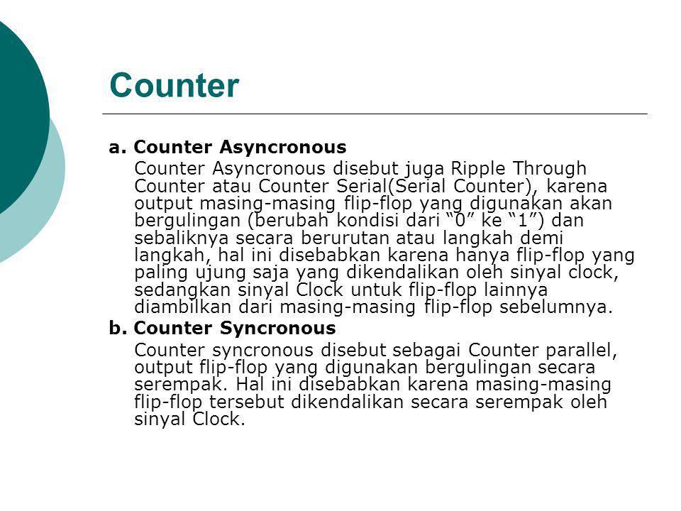 Counter a. Counter Asyncronous Counter Asyncronous disebut juga Ripple Through Counter atau Counter Serial(Serial Counter), karena output masing-masin