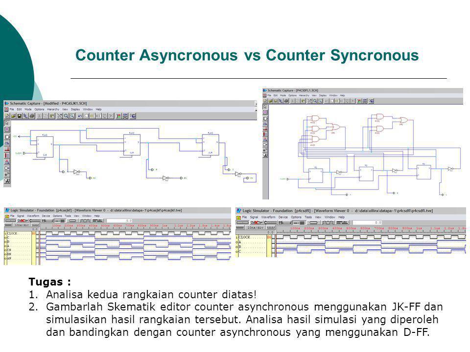 Counter Asyncronous vs Counter Syncronous Tugas : 1.Analisa kedua rangkaian counter diatas! 2.Gambarlah Skematik editor counter asynchronous menggunak