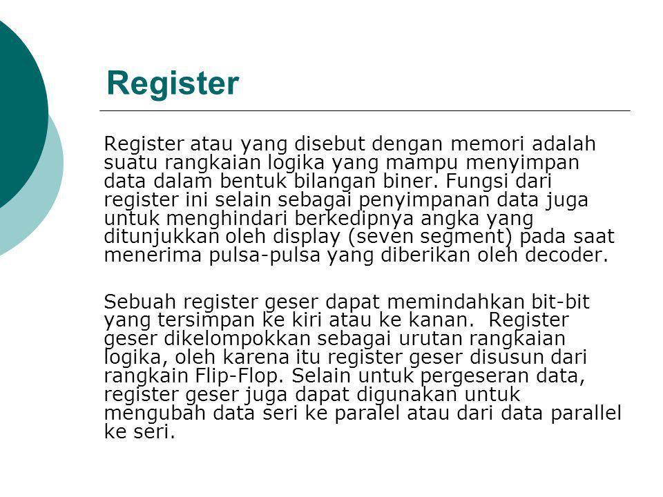 Register Register atau yang disebut dengan memori adalah suatu rangkaian logika yang mampu menyimpan data dalam bentuk bilangan biner. Fungsi dari reg