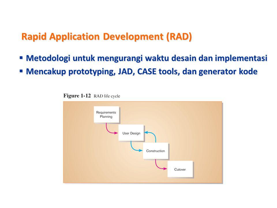 Joint Application Design (JAD)  Proses terstruktur yang melibatkan pengguna, analis, dan manajer  Membutuhkan beberapa hari sesi workgroup intensif