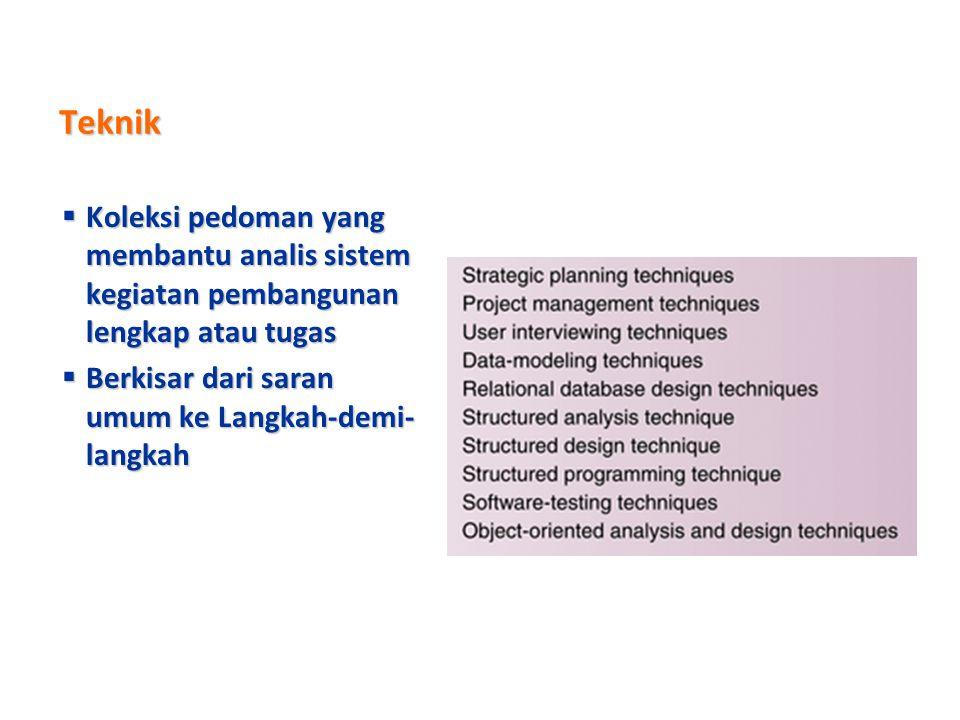 Tool  Perangkat lunak pendukung yang membantu membuat model atau komponen proyek lainnya  Dari program menggambar sederhana untuk CASE tools yang ko