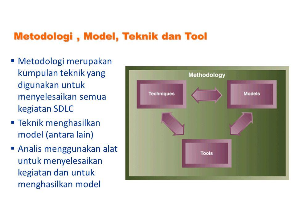 Teknik  Koleksi pedoman yang membantu analis sistem kegiatan pembangunan lengkap atau tugas  Berkisar dari saran umum ke Langkah-demi- langkah