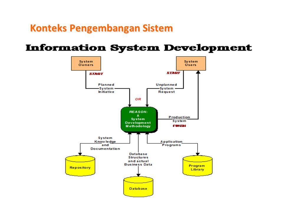 Pengembangan Sistem  Sebenarnya untuk menghasilkan sistem informasi tersebut terdiri dari:  System Analysis: upaya mendapatkan gambaran bagaimana si
