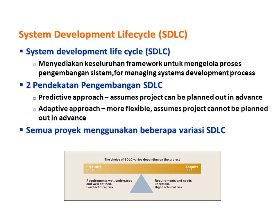 System Development Lifecycle (SDLC)  SDLC merupakan metode pengembangan sistem paling tua  Sangat cocok untuk pengembangan sistem yang besar  Tidak