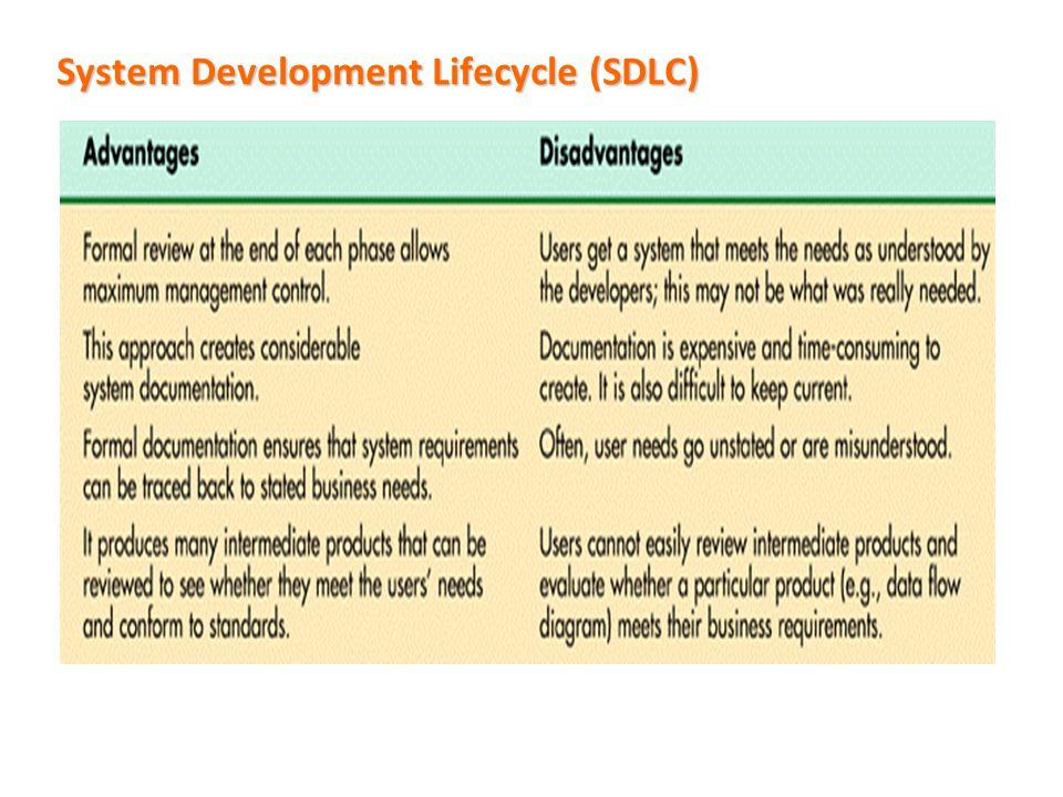 System Development Lifecycle (SDLC)  System development life cycle (SDLC)  Menyediakan keseluruhan framework untuk mengelola proses pengembangan sis