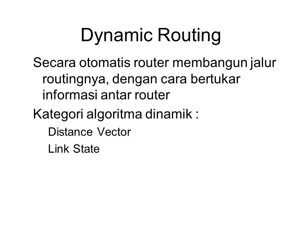 Dynamic Routing Secara otomatis router membangun jalur routingnya, dengan cara bertukar informasi antar router Kategori algoritma dinamik : Distance V