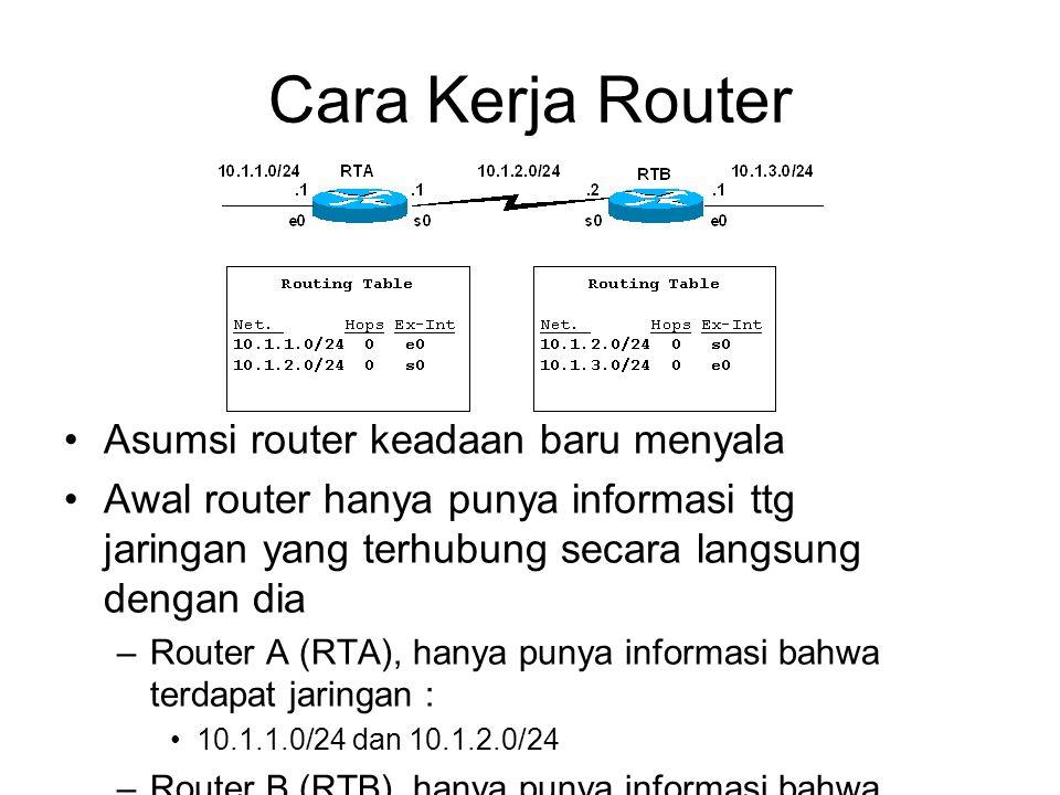 Cara Kerja Router •Asumsi router keadaan baru menyala •Awal router hanya punya informasi ttg jaringan yang terhubung secara langsung dengan dia –Router A (RTA), hanya punya informasi bahwa terdapat jaringan : •10.1.1.0/24 dan 10.1.2.0/24 –Router B (RTB), hanya punya informasi bahwa terdapat jaringan : •10.1.2.0/24 dan 10.1.3.0/24 –RTA tidak mene