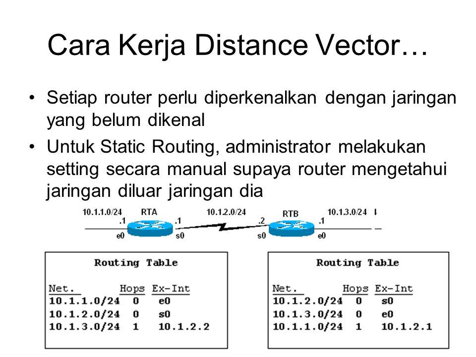 Cara Kerja Distance Vector… •Setiap router perlu diperkenalkan dengan jaringan yang belum dikenal •Untuk Static Routing, administrator melakukan setti