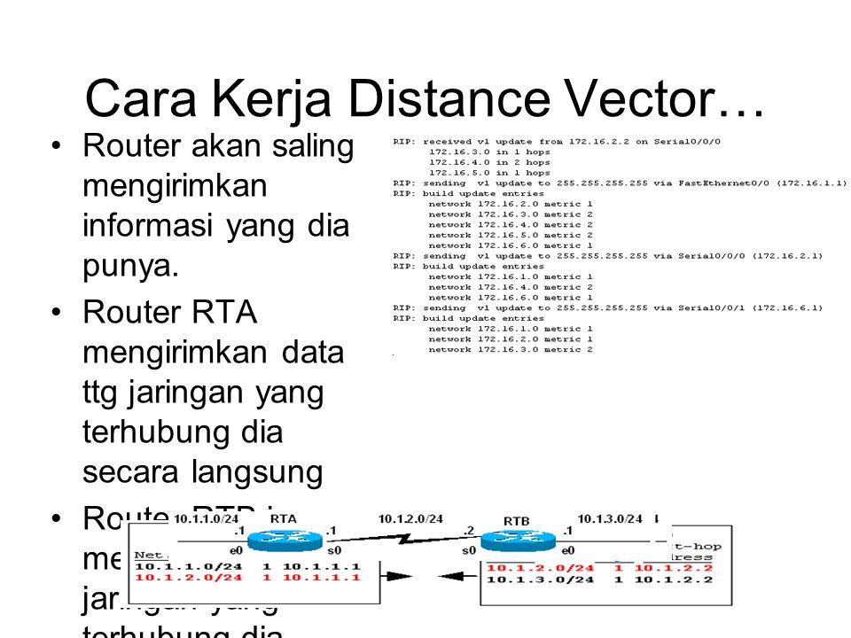 Cara Kerja Distance Vector… •Router akan saling mengirimkan informasi yang dia punya. •Router RTA mengirimkan data ttg jaringan yang terhubung dia sec