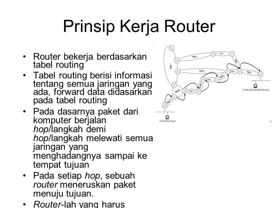 Prinsip Kerja Router •Router bekerja berdasarkan tabel routing •Tabel routing berisi informasi tentang semua jaringan yang ada, forward data didasarkan pada tabel routing •Pada dasarnya paket dari komputer berjalan hop/langkah demi hop/langkah melewati semua jaringan yang menghadangnya sampai ke tempat tujuan •Pada setiap hop, sebuah router meneruskan paket menuju tujuan.