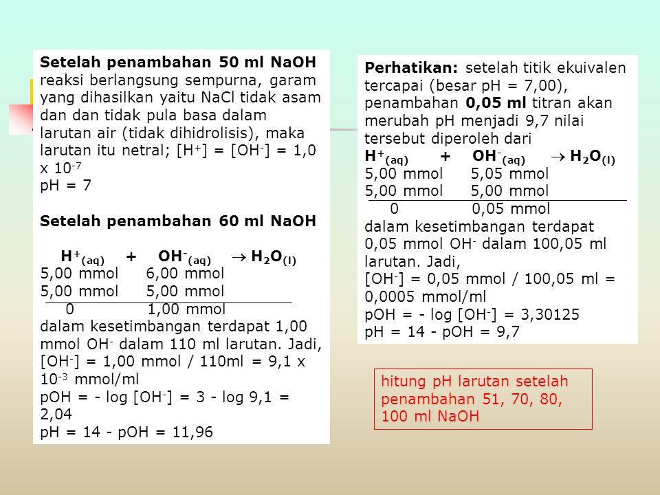 misalkan 50ml HCl 0,1 M dititrasi dengan NaOH 0,1M HCl (aq) + NaOH (aq)  NaCl (aq) + H 2 O (l) atau H + (aq) + OH - (aq)  H 2 O (l) sebelum penambah
