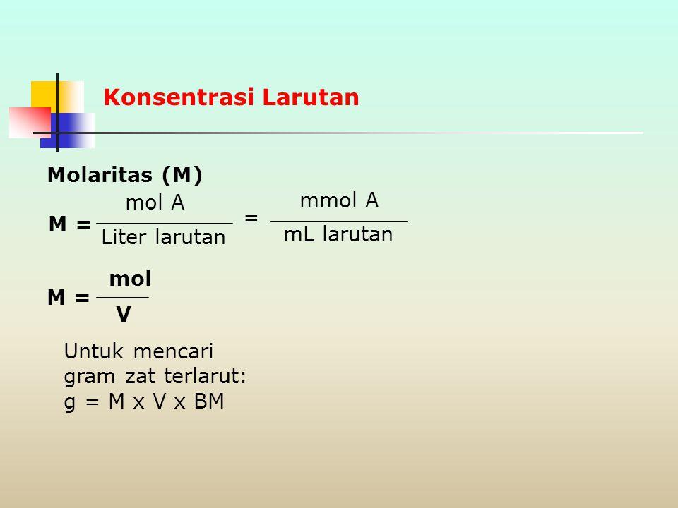  Persamaan rx jelas, berlangsung sempurna, tunggal  Cepat & reversibel rx tdk cepat titrasi lama, rx semakin lambat krn konsentrasi titrat medekati