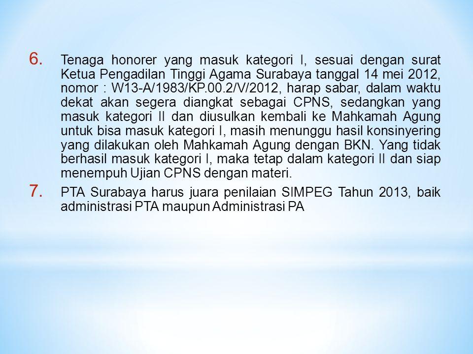 6. Tenaga honorer yang masuk kategori I, sesuai dengan surat Ketua Pengadilan Tinggi Agama Surabaya tanggal 14 mei 2012, nomor : W13-A/1983/KP.00.2/V/