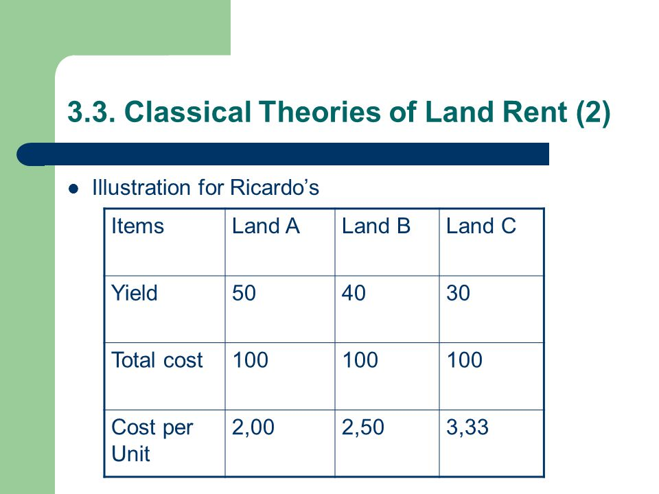 3.3. Classical Theories of Land Rent (2)  Illustration for Ricardo's ItemsLand ALand BLand C Yield504030 Total cost100 Cost per Unit 2,002,503,33