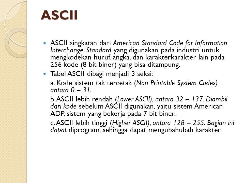 ASCII  ASCII singkatan dari American Standard Code for Information Interchange. Standard yang digunakan pada industri untuk mengkodekan huruf, angka,