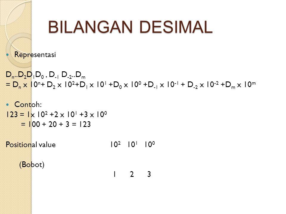 BILANGAN DESIMAL  Representasi D n..D 2 D 1 D 0, D -1 D -2..D m = D n x 10 n + D 2 x 10 2 +D 1 x 10 1 +D 0 x 10 0 +D -1 x 10 -1 + D -2 x 10 -2 +D m x