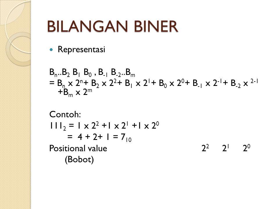 BILANGAN BINER  Representasi B n..B 2 B 1 B 0, B -1 B -2..B m = B n x 2 n + B 2 x 2 2 + B 1 x 2 1 + B 0 x 2 0 + B -1 x 2 -1 + B -2 x 2-1 +B m x 2 m C
