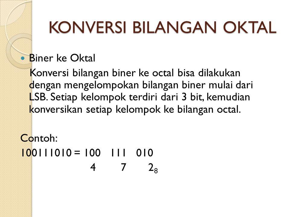  Biner ke Oktal Konversi bilangan biner ke octal bisa dilakukan dengan mengelompokan bilangan biner mulai dari LSB. Setiap kelompok terdiri dari 3 bi