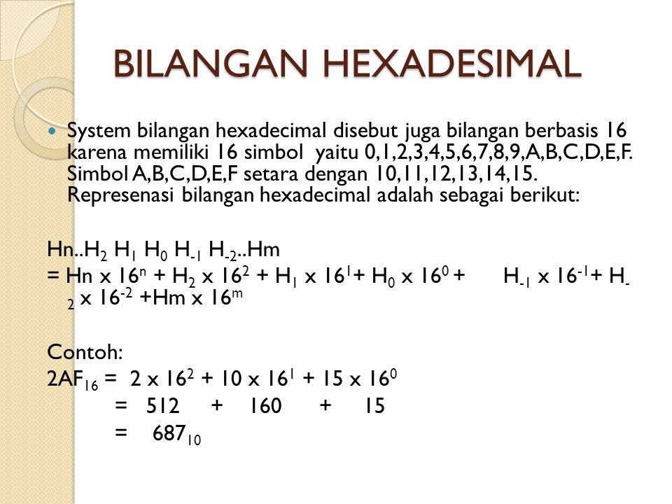 BILANGAN HEXADESIMAL  System bilangan hexadecimal disebut juga bilangan berbasis 16 karena memiliki 16 simbol yaitu 0,1,2,3,4,5,6,7,8,9,A,B,C,D,E,F.