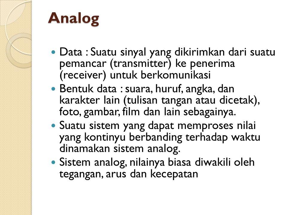 Analog  Data : Suatu sinyal yang dikirimkan dari suatu pemancar (transmitter) ke penerima (receiver) untuk berkomunikasi  Bentuk data : suara, huruf