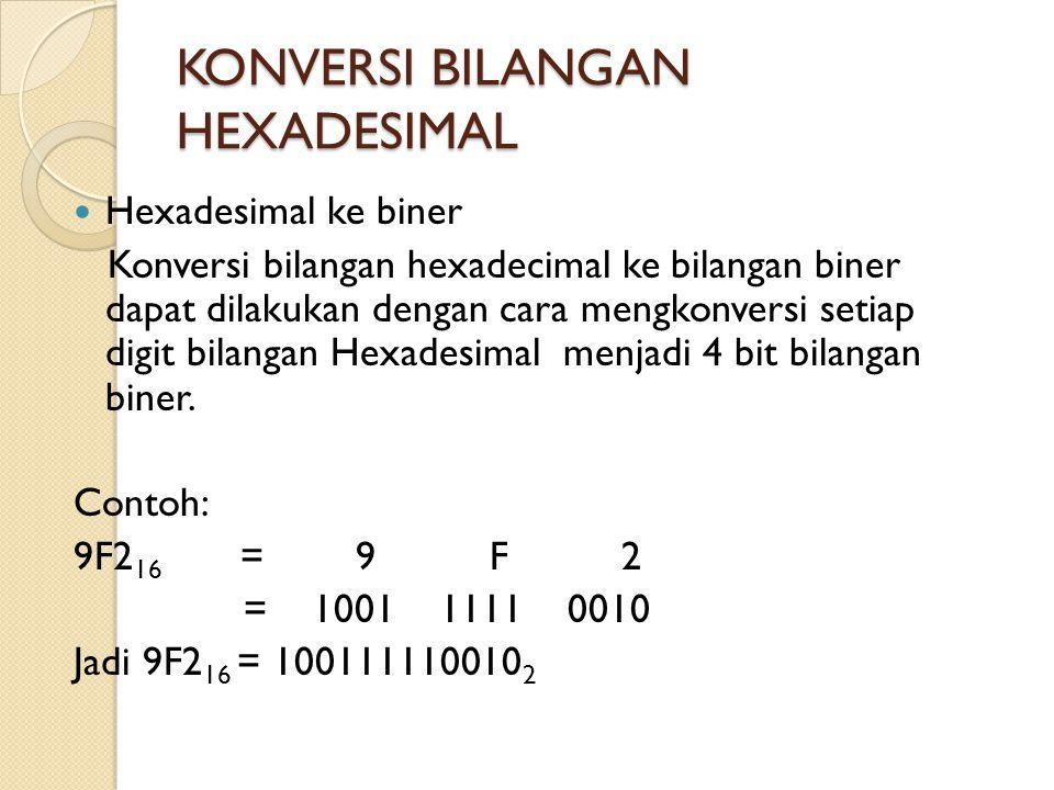  Hexadesimal ke biner Konversi bilangan hexadecimal ke bilangan biner dapat dilakukan dengan cara mengkonversi setiap digit bilangan Hexadesimal menj