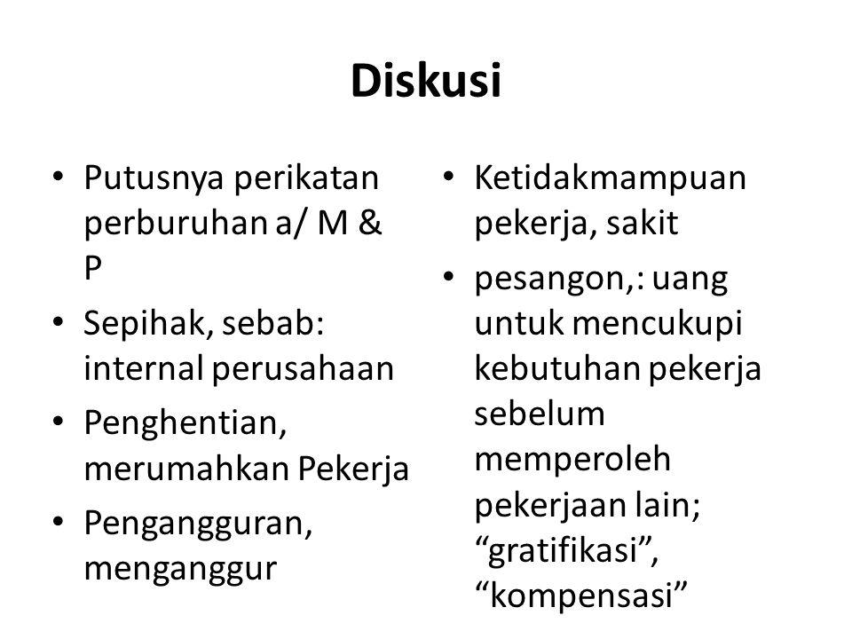 Pokok Bahasan • Dasar Hukum • Pengertian • Pola Pikir • Jenis • Sebab • Prosedur • Larangan • Hak terPHK & Komponen • Penghitungan
