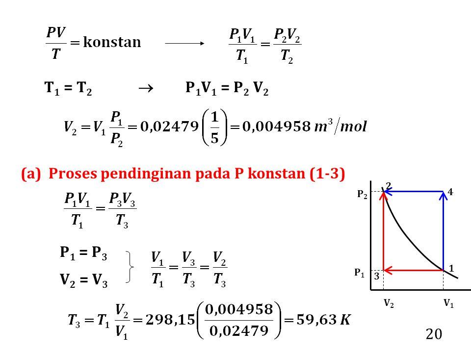20 T 1 = T 2  P 1 V 1 = P 2 V 2 (a) Proses pendinginan pada P konstan (1-3) P 1 = P 3 V 2 = V 3 P1P1 P2P2 V1V1 V2V2 1 2 3 4