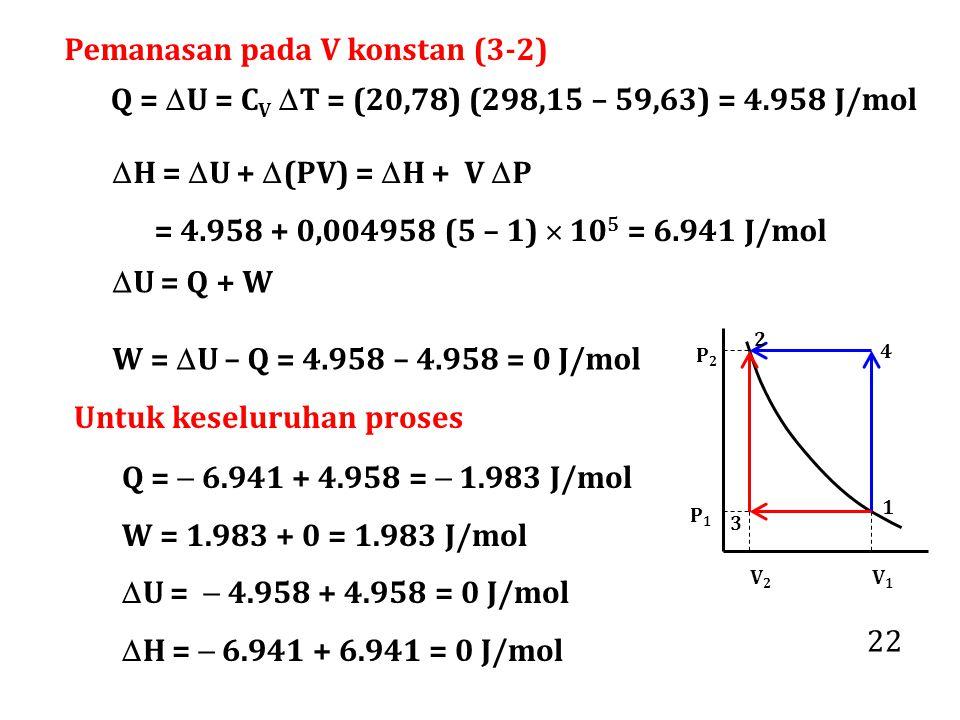 22 Q =  U = C V  T = (20,78) (298,15 – 59,63) = 4.958 J/mol  H =  U +  (PV) =  H + V  P = 4.958 + 0,004958 (5 – 1)  10 5 = 6.941 J/mol  U = Q + W W =  U – Q = 4.958 – 4.958 = 0 J/mol Pemanasan pada V konstan (3-2) Untuk keseluruhan proses Q =  6.941 + 4.958 =  1.983 J/mol W = 1.983 + 0 = 1.983 J/mol  U =  4.958 + 4.958 = 0 J/mol  H =  6.941 + 6.941 = 0 J/mol P1P1 P2P2 V1V1 V2V2 1 2 3 4