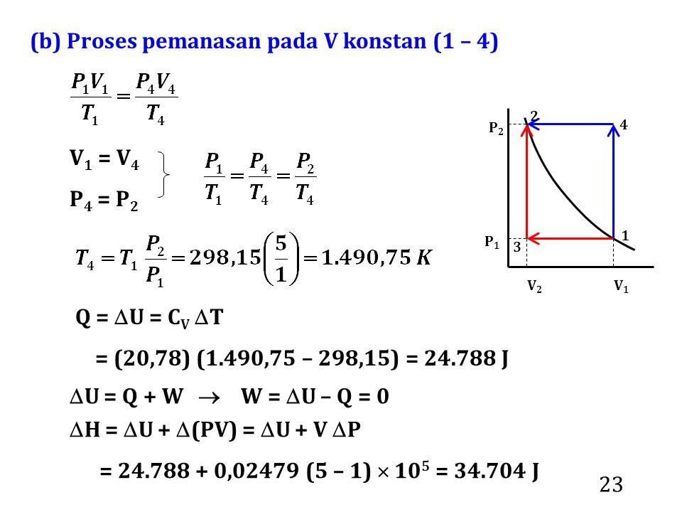 23 (b) Proses pemanasan pada V konstan (1 – 4) V 1 = V 4 P 4 = P 2 Q =  U = C V  T = (20,78) (1.490,75 – 298,15) = 24.788 J  U = Q + W  W =  U – Q = 0  H =  U +  (PV) =  U + V  P = 24.788 + 0,02479 (5 – 1)  10 5 = 34.704 J P1P1 P2P2 V1V1 V2V2 1 2 3 4